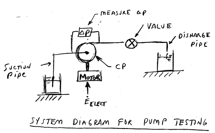 system-for-pump-testing.png